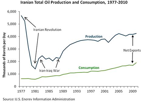 221134 551 - آذربایجان مدعی ده میلیارد بشکه نفت ایران شد
