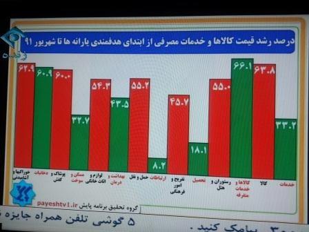 221182 227 - مرتضی حیدری پاسخ احمدینژاد را داد +عکس
