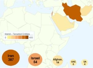ویروس جاسوسی «مدی» ایرانی است یا اسرائیلی؟